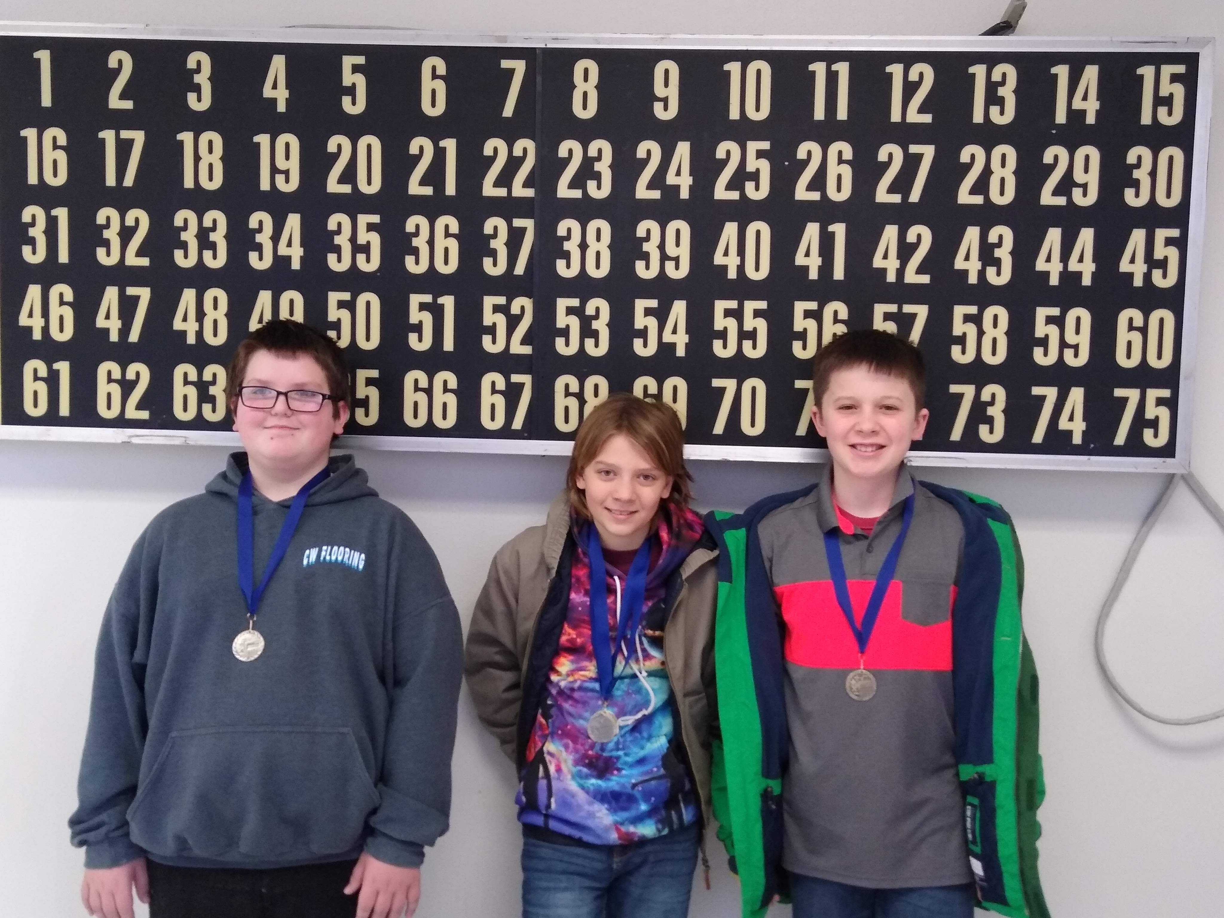 MP Students Successful at Math League competition